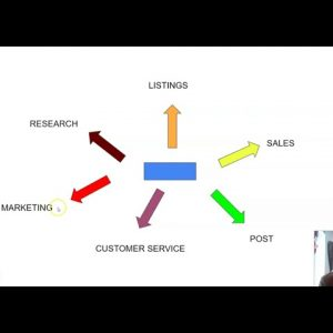 Why Affiliate Marketing Is The BEST Way To Earn Online